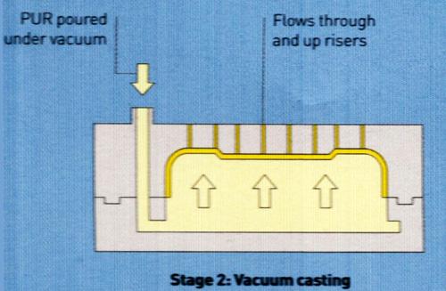 Vacuum casting prototype on car bumper-3